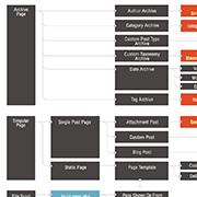 wordpress-basics-template-hierarchy