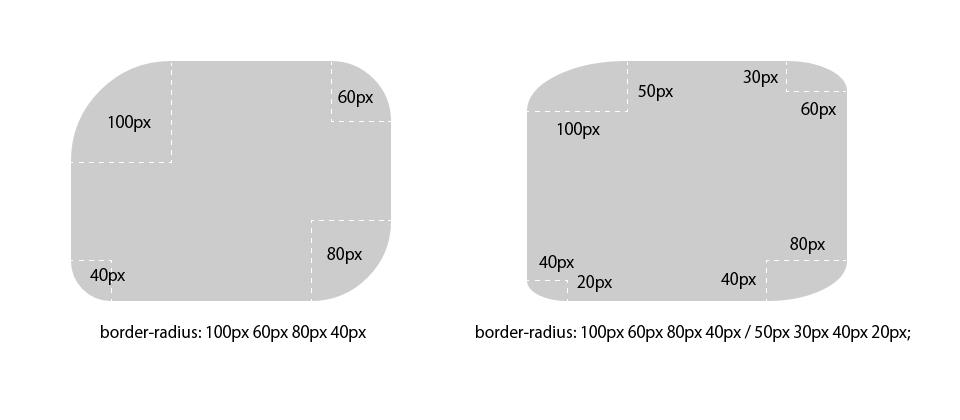 border-radius-img